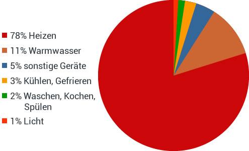 Waermeschutz_Fenster1